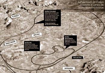 Mapa del anillo de trenes de Antequera