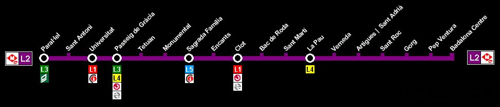 Las obras obligan a cerrar desde sant adri hasta badalona for Linea barcelona