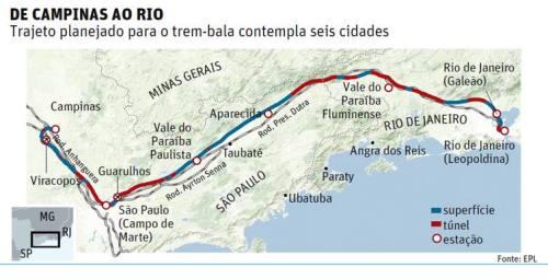trayecto-trem-bala-brasil