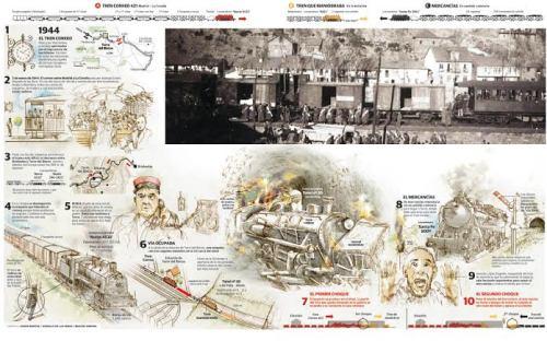grafico-imagen-accidente-torre-del-bierzo