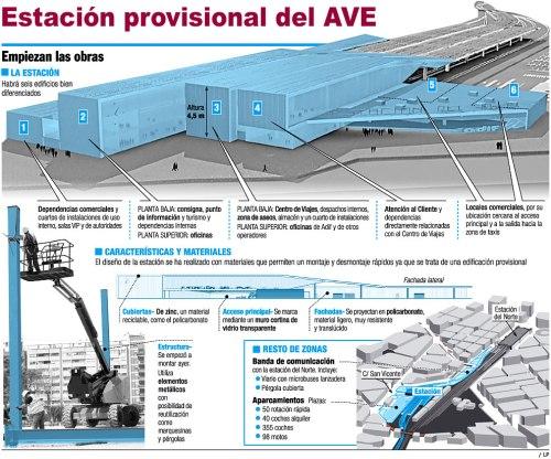 obras_de_la_estacion_provisional_ave