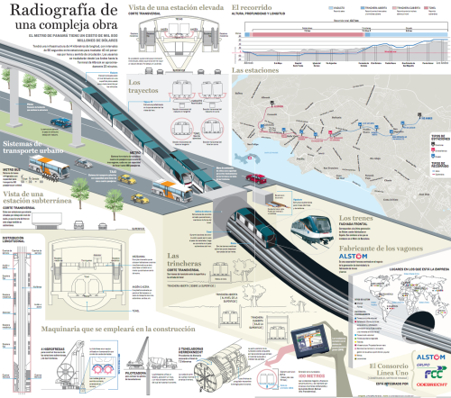 infografia-metro-panama
