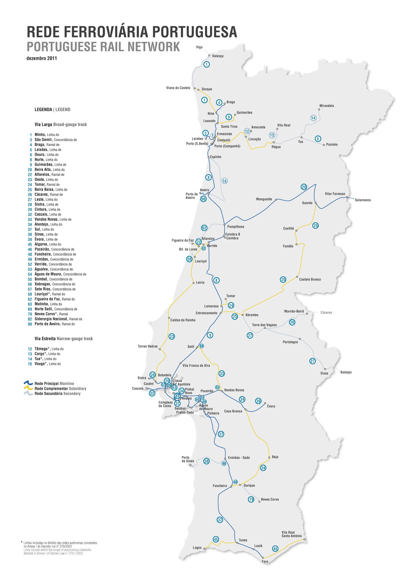 mapa ferroviario de portugal Portugal invierte en infraestructuras ferroviarias para mejorar el  mapa ferroviario de portugal