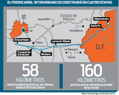 tren-mexico-ohl