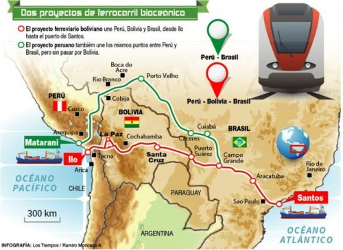 grafico-proyecto-tren-bioceanico-bolivia-brasil
