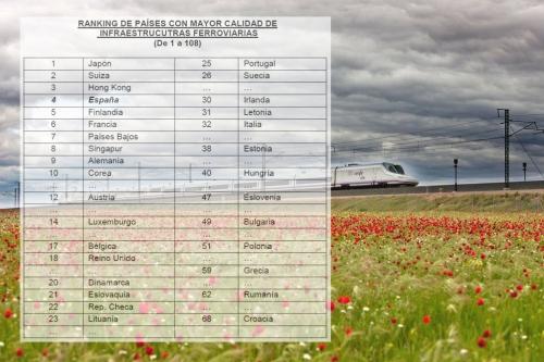 ranking-ferroviario-mundial