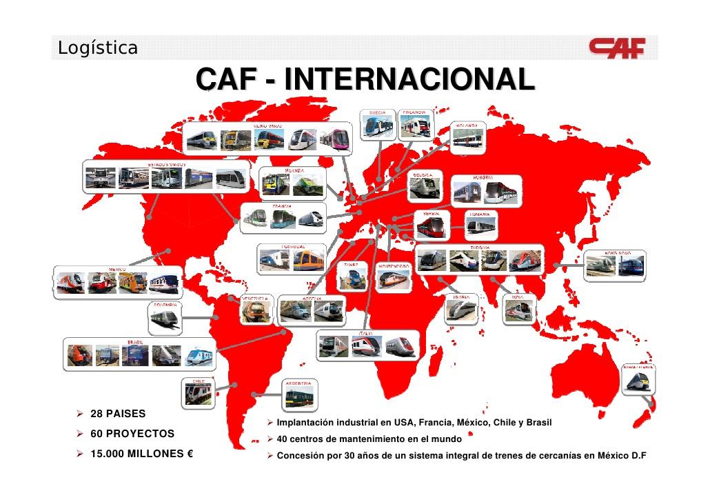 transmodal-proyectos-mundo-caf