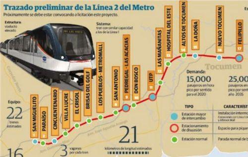 linea-2-metro-panama