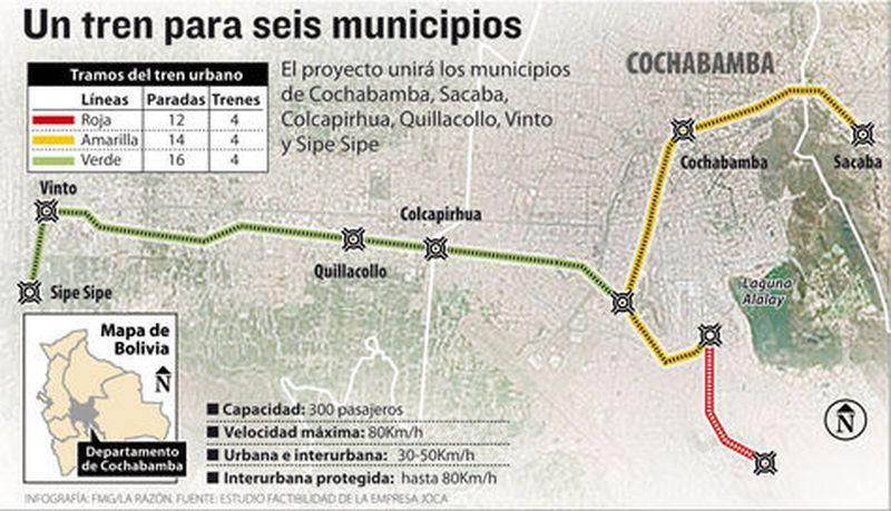 Comentario en Joca inicia obras del tren metropolitano boliviano por filaza