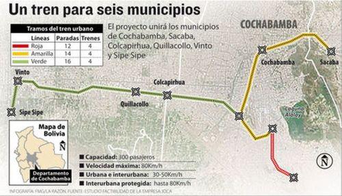 Joca inicia obras del tren metropolitano boliviano
